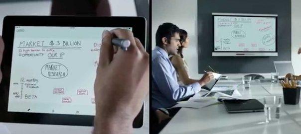 Écran tactile sous Android : le dernier cri de la technologie